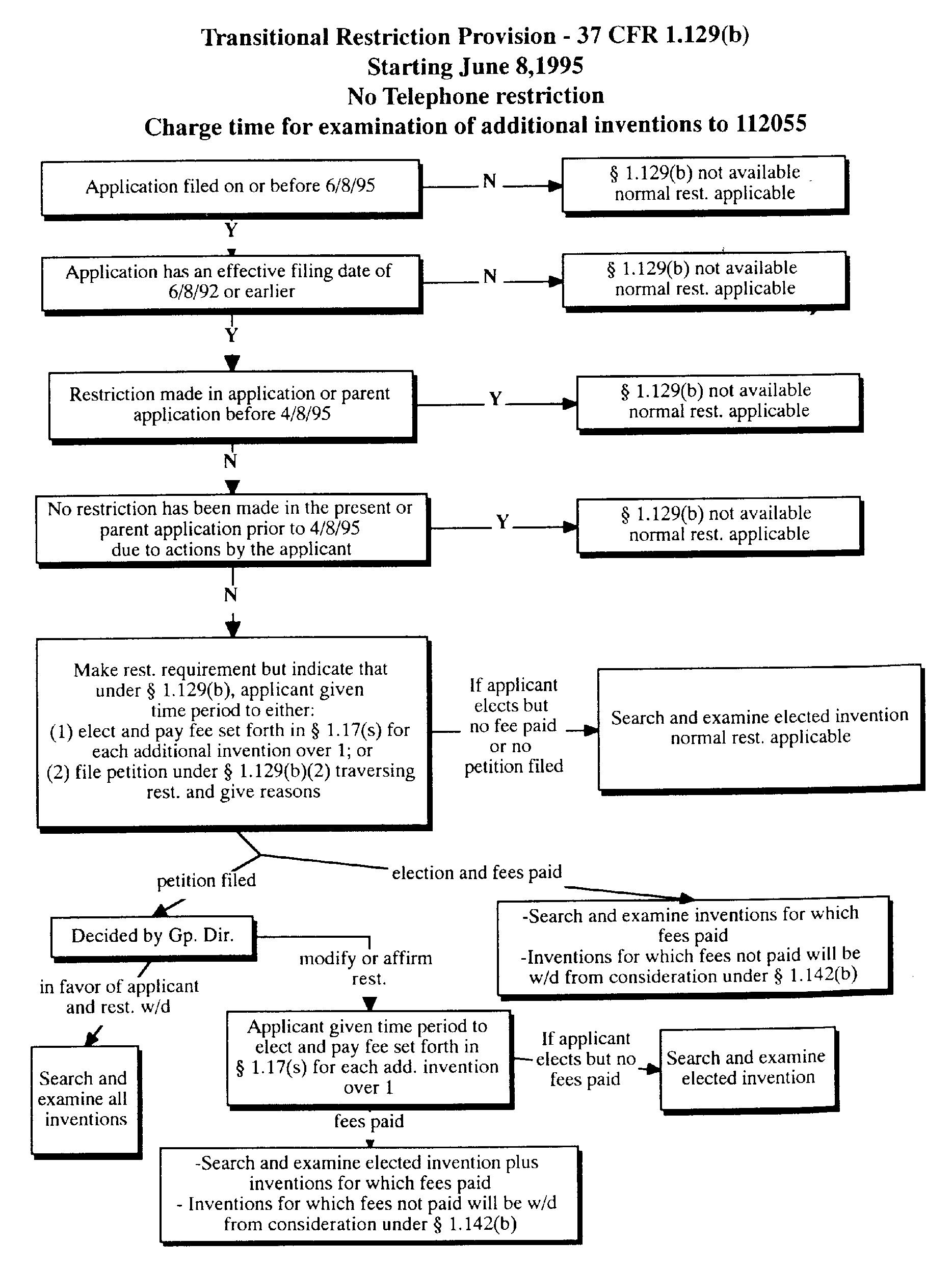 Mpep flowchart showing transitional restriction practice under 37 cfr 1129b nvjuhfo Choice Image
